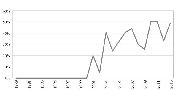Kivimaki%20Figure%201.ai